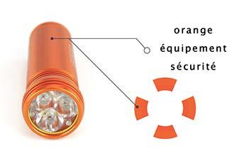 Lampe torche, équipement de sécurité en mer, flash SOS, homme à la mer.