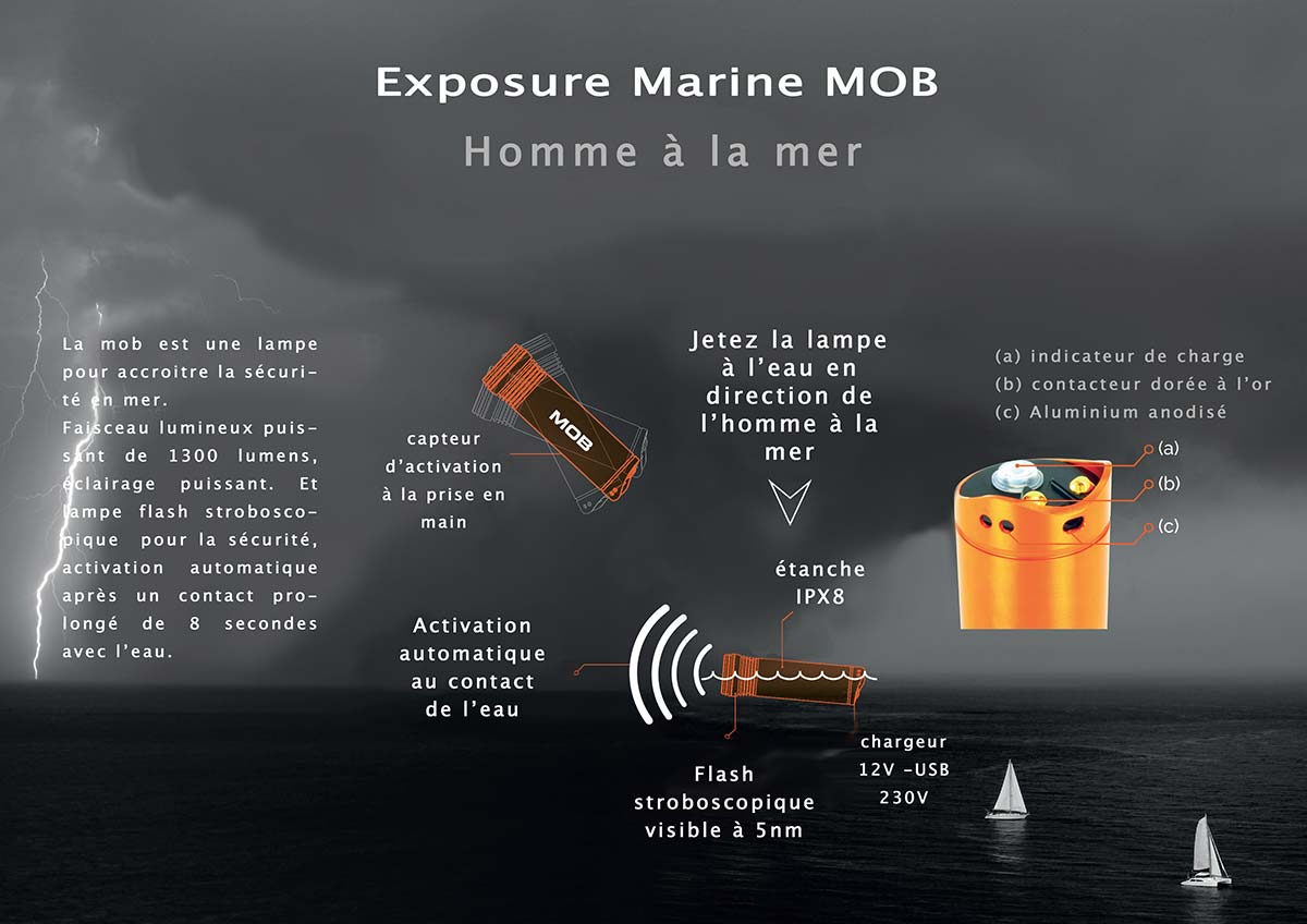 Fonctionnement de la lampe torche Exposure Marine MOB homme à la mer.